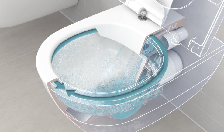 toilet med hygienic flush innovation